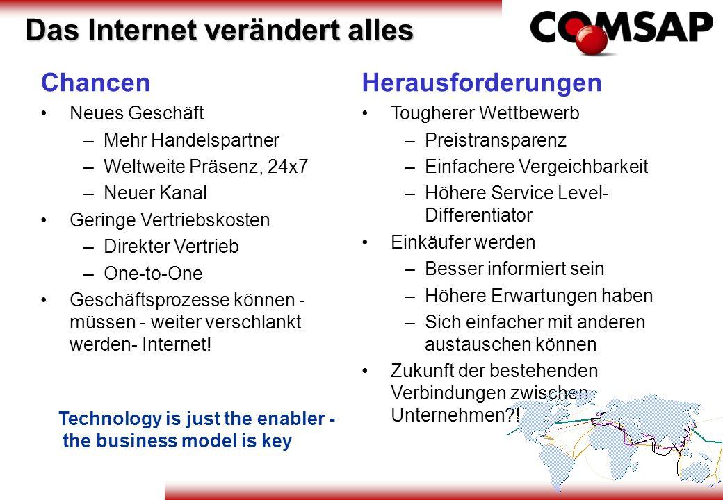 Technology is just the enabler - the business model is key Chancen Neues Geschäft – –Mehr Handelspartner – –Weltweite Präsenz, 24x7 – –Neuer Kanal Ger
