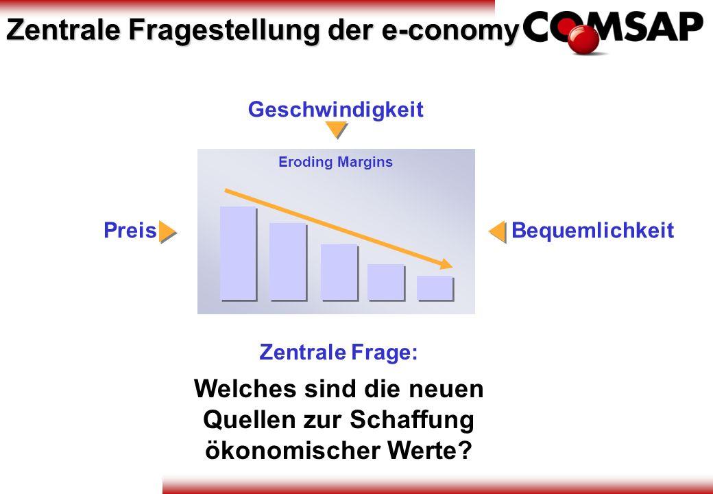 Eroding Margins Geschwindigkeit Zentrale Frage: Welches sind die neuen Quellen zur Schaffung ökonomischer Werte? BequemlichkeitPreis Zentrale Frageste