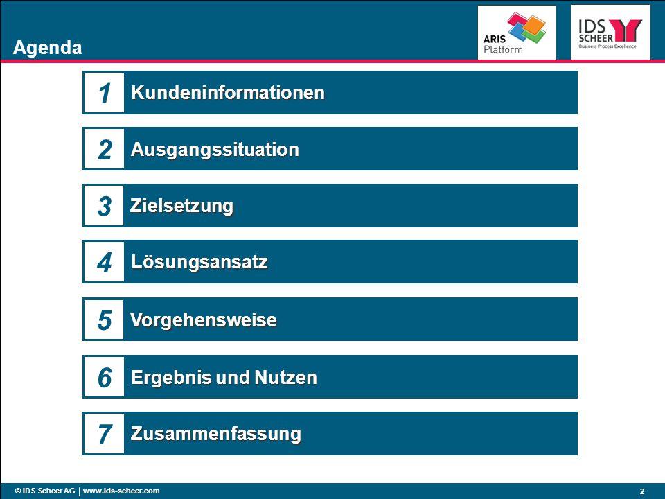© IDS Scheer AG www.ids-scheer.com 3 Swisscom – Fakten 2007 19.844 Vollzeitstellen Nettoumsatz: 11.1 Mia.