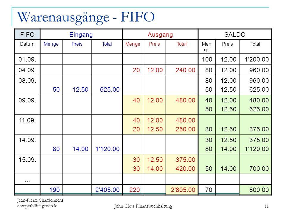 Jean-Pierre Chardonnens comptabilité générale John Hess Finanzbuchhaltung 11 Warenausgänge - FIFO FIFOEingangAusgangSALDO DatumMengePreisTotalMengePre