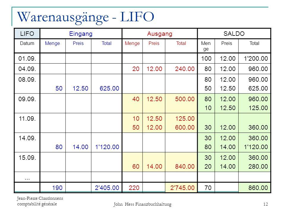 Jean-Pierre Chardonnens comptabilité générale John Hess Finanzbuchhaltung 12 Warenausgänge - LIFO LIFOEingangAusgangSALDO DatumMengePreisTotalMengePre