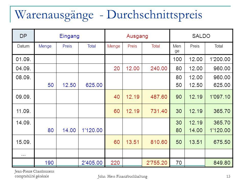 Jean-Pierre Chardonnens comptabilité générale John Hess Finanzbuchhaltung 13 Warenausgänge - Durchschnittspreis DPEingangAusgangSALDO DatumMengePreisT
