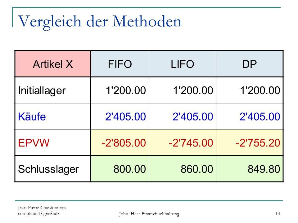 Jean-Pierre Chardonnens comptabilité générale John Hess Finanzbuchhaltung 14 Vergleich der Methoden Artikel XFIFOLIFODP Initiallager1'200.00 Käufe2'40