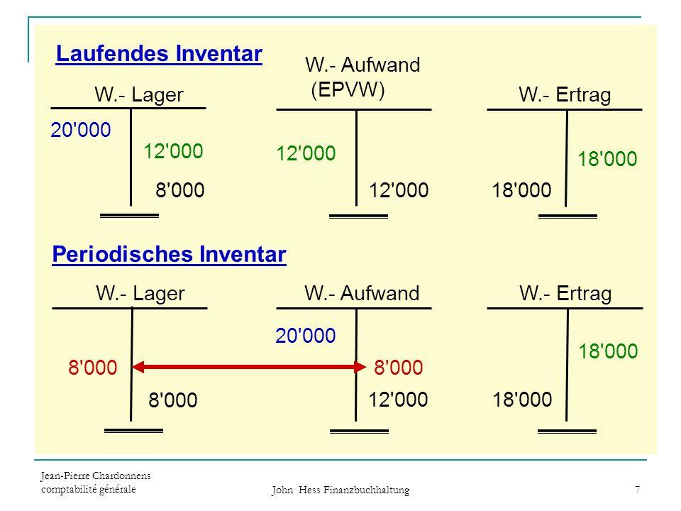Jean-Pierre Chardonnens comptabilité générale John Hess Finanzbuchhaltung 7 20'000 12'000 18'000 W.- LagerW.- Ertrag W.- Aufwand (EPVW) 8'000 20'000 1