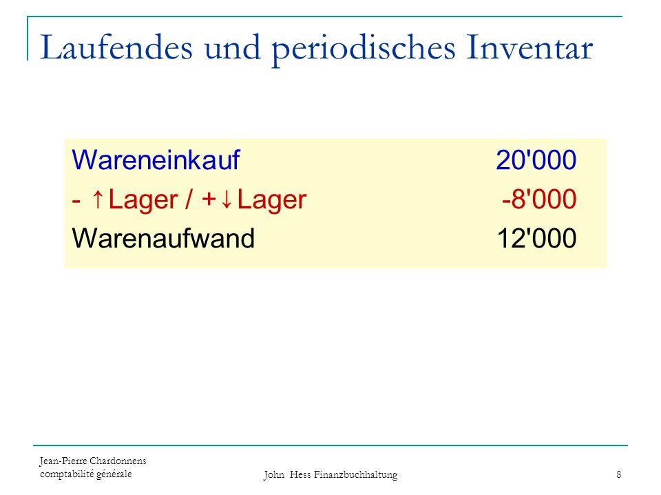 Jean-Pierre Chardonnens comptabilité générale John Hess Finanzbuchhaltung 8 Laufendes und periodisches Inventar Wareneinkauf20'000 - Lager / +Lager -8