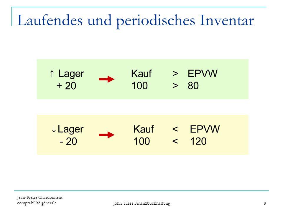 Jean-Pierre Chardonnens comptabilité générale John Hess Finanzbuchhaltung 9 Laufendes und periodisches Inventar Lager + 20 Kauf> EPVW 100 > 80 Lager -