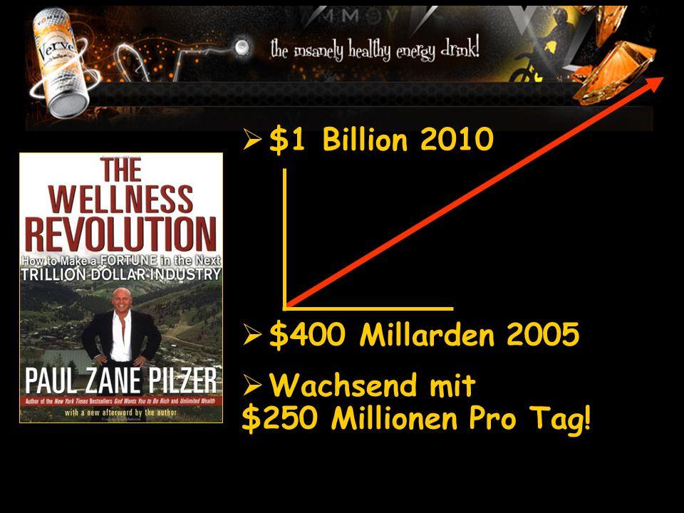 $1 Billion 2010 $400 Millarden 2005 Wachsend mit $250 Millionen Pro Tag!