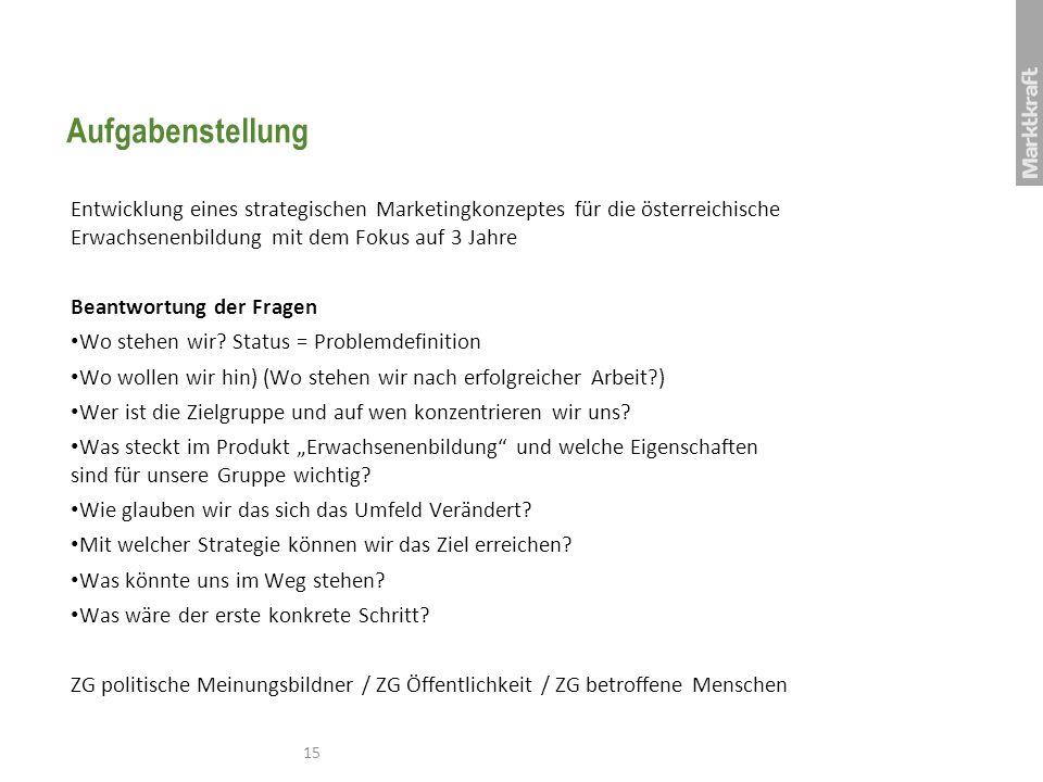 Aufgabenstellung Entwicklung eines strategischen Marketingkonzeptes für die österreichische Erwachsenenbildung mit dem Fokus auf 3 Jahre Beantwortung