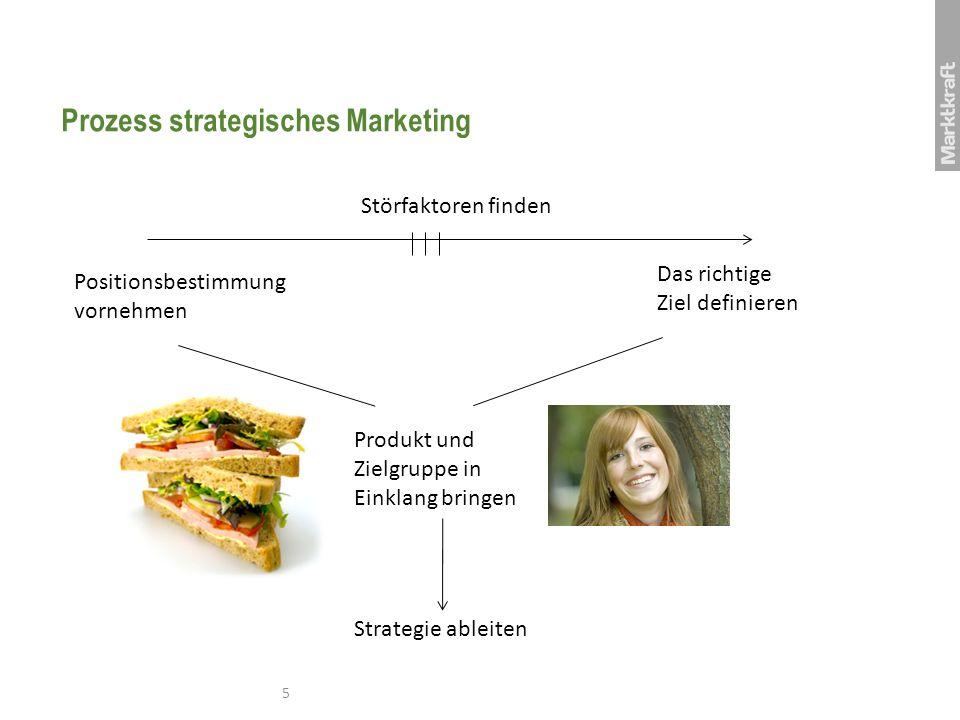 Produkt und Zielgruppe in Einklang bringen Prozess strategisches Marketing 5 Positionsbestimmung vornehmen Das richtige Ziel definieren Störfaktoren f
