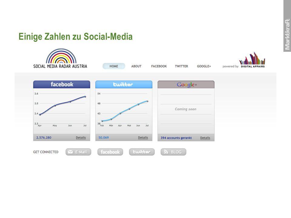 Einige Zahlen zu Social-Media