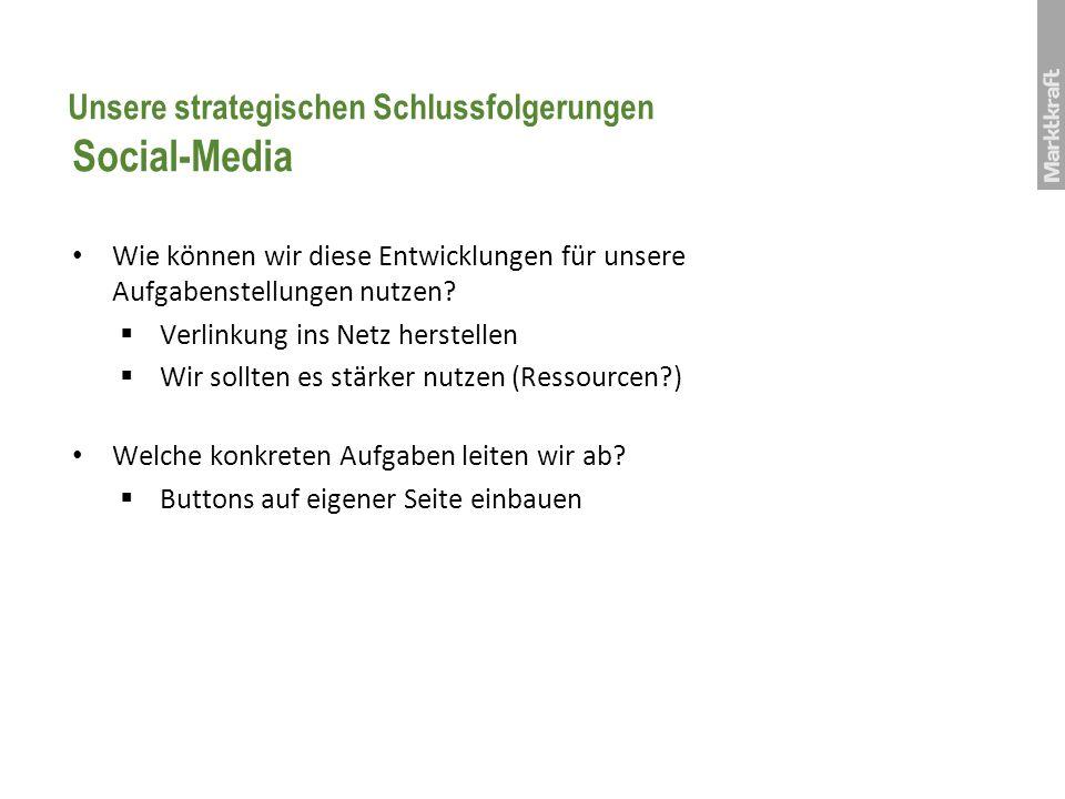 Unsere strategischen Schlussfolgerungen Social-Media Wie können wir diese Entwicklungen für unsere Aufgabenstellungen nutzen? Verlinkung ins Netz hers
