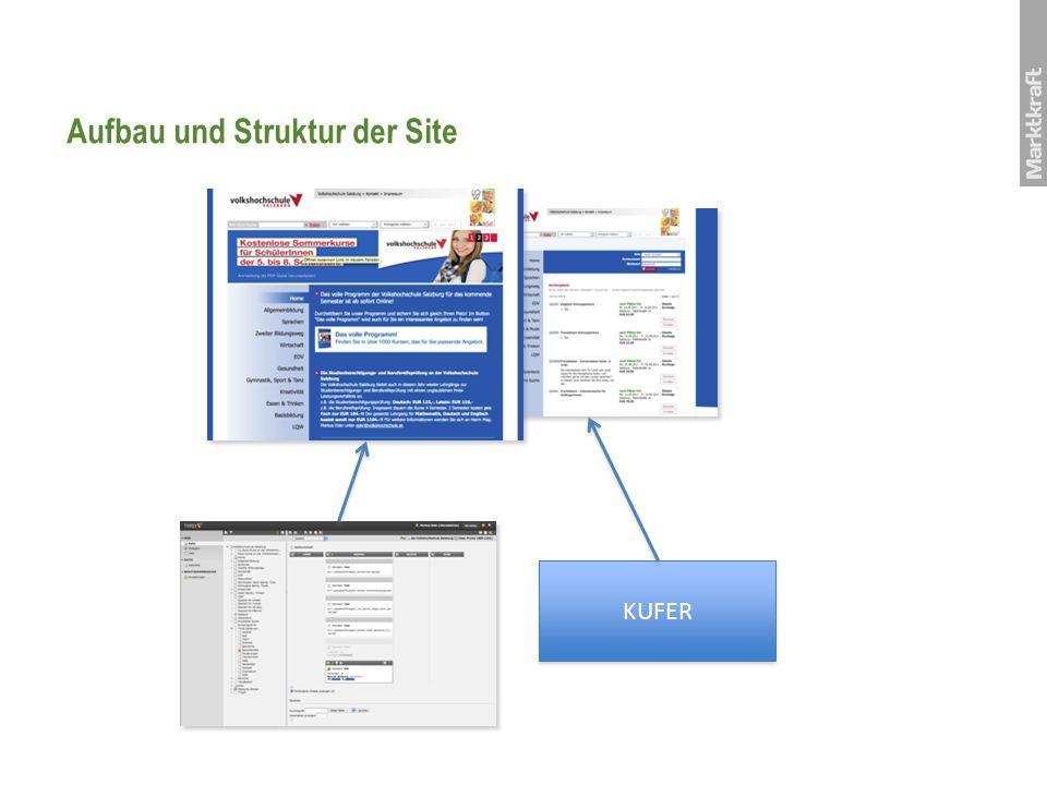 Aufbau und Struktur der Site KUFER