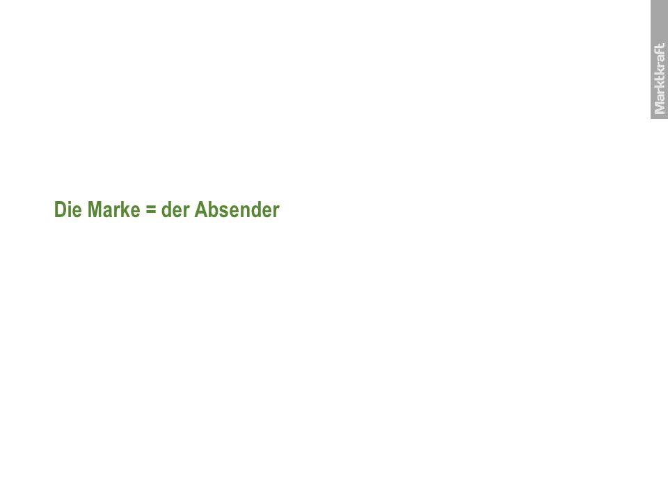 Möglichkeiten von Direktmarketing Kundenbindung Danke-Mailing nach dem Kauf eines Produkts Geburtstagsmailing...
