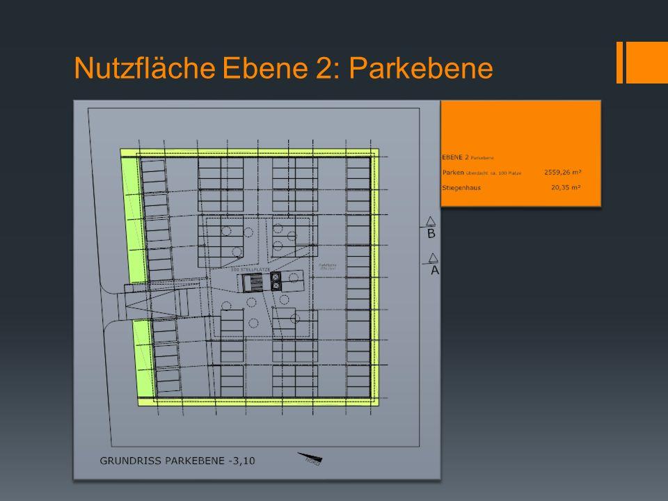 Nutzfläche Ebene 2: Parkebene