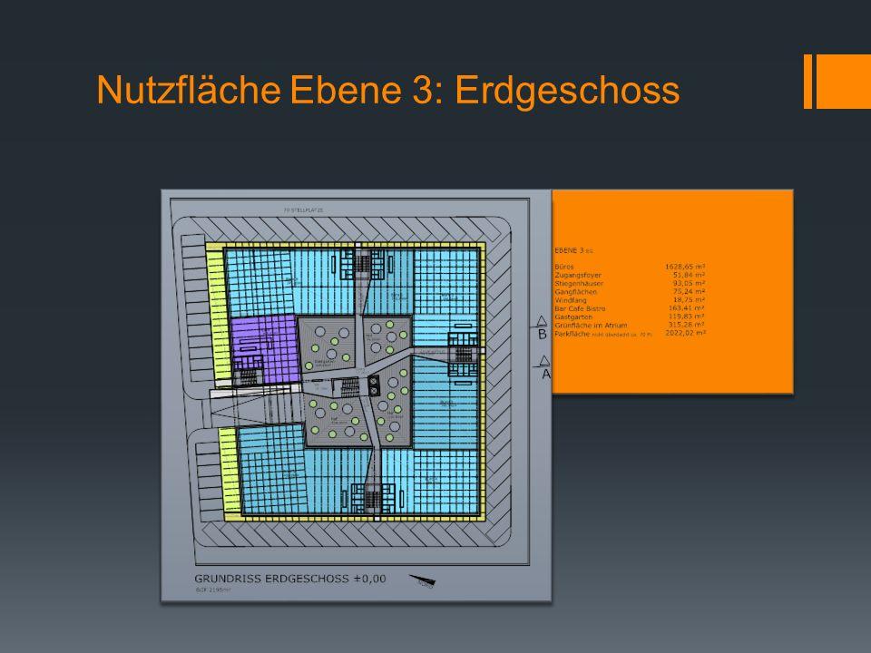 Nutzfläche Ebene 3: Erdgeschoss