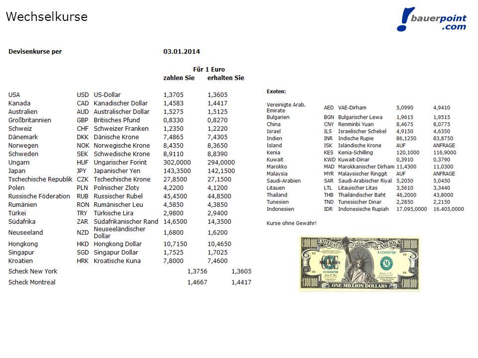 ...ausländisches Geld in Form von Banknoten oder Münzen Kauf Verkauf Valuten-Briefkurs (höher) Geldkurs (niedriger) Kurs Provision + % Provision - % Provision Abrechnungsbetrag Abrechnung von Valuten