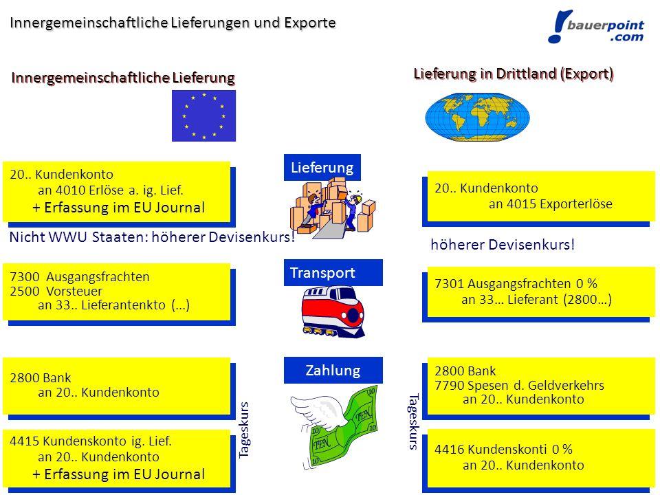 Lieferung in Drittland (Export) 20.. Kundenkonto an 4010 Erlöse a. ig. Lief. + Erfassung im EU Journal 20.. Kundenkonto an 4010 Erlöse a. ig. Lief. +
