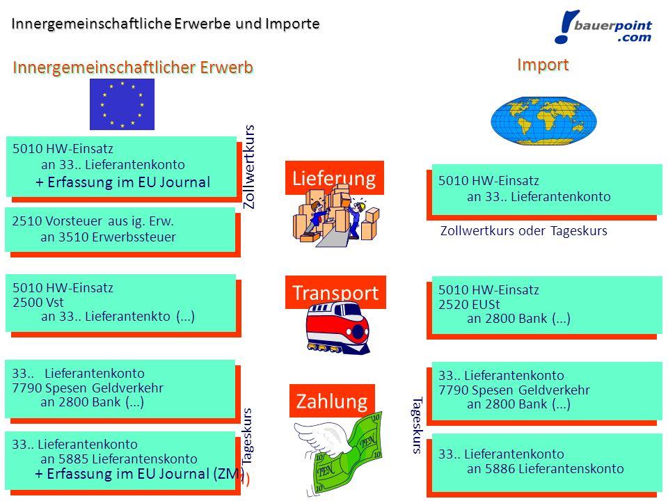Import 5010 HW-Einsatz an 33.. Lieferantenkonto + Erfassung im EU Journal 5010 HW-Einsatz an 33.. Lieferantenkonto + Erfassung im EU Journal 5010 HW-E