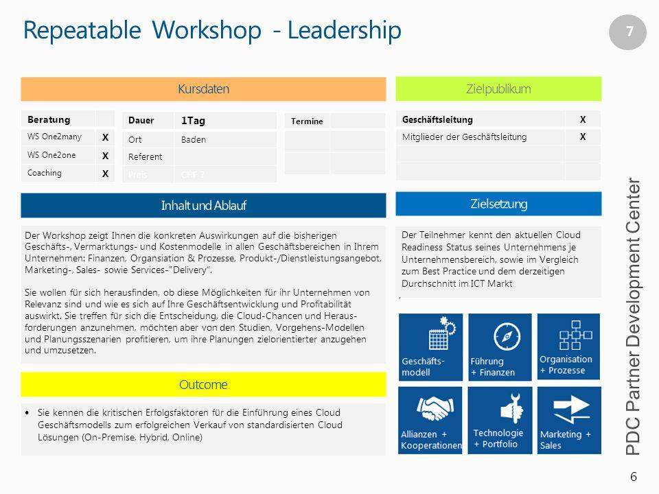 Repeatable Workshop -Marketing 7 Effizientes Marketing und erfolgreicher Verkauf von standardisierten Software-Lösungen auf Grundlage eines Subscriptions- Modells.