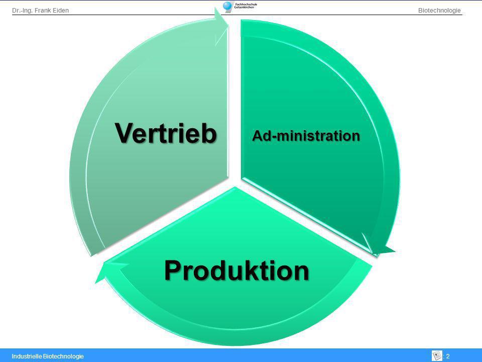 Dr.-Ing. Frank Eiden Biotechnologie Industrielle Biotechnologie: 2 Ad-ministration Produktion Vertrieb