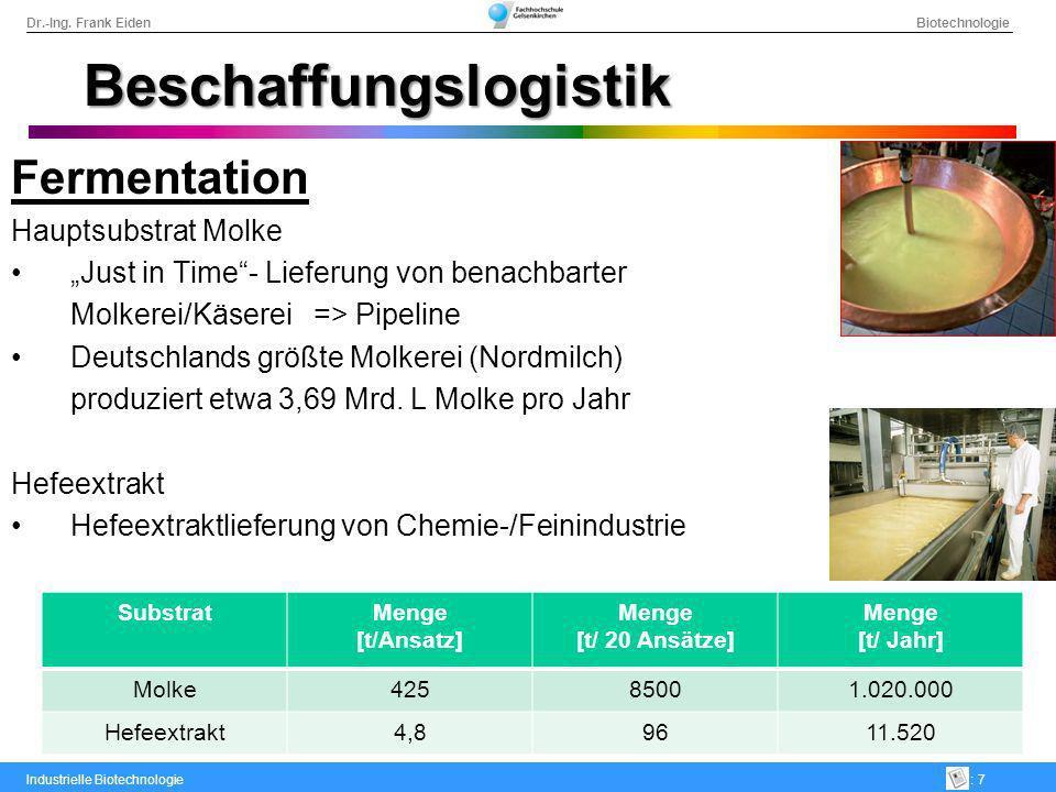 Dr.-Ing. Frank Eiden Biotechnologie Industrielle Biotechnologie: 7 Beschaffungslogistik Fermentation Hauptsubstrat Molke Just in Time- Lieferung von b