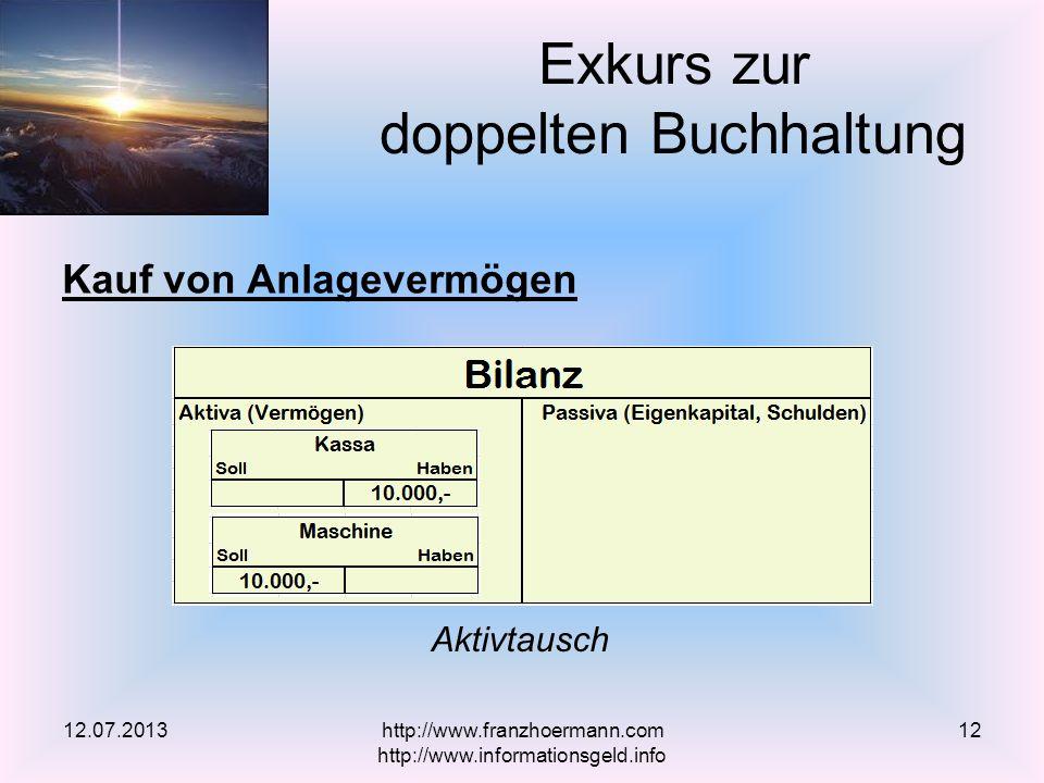 Kauf von Anlagevermögen Exkurs zur doppelten Buchhaltung 12.07.2013 Aktivtausch http://www.franzhoermann.com http://www.informationsgeld.info 12