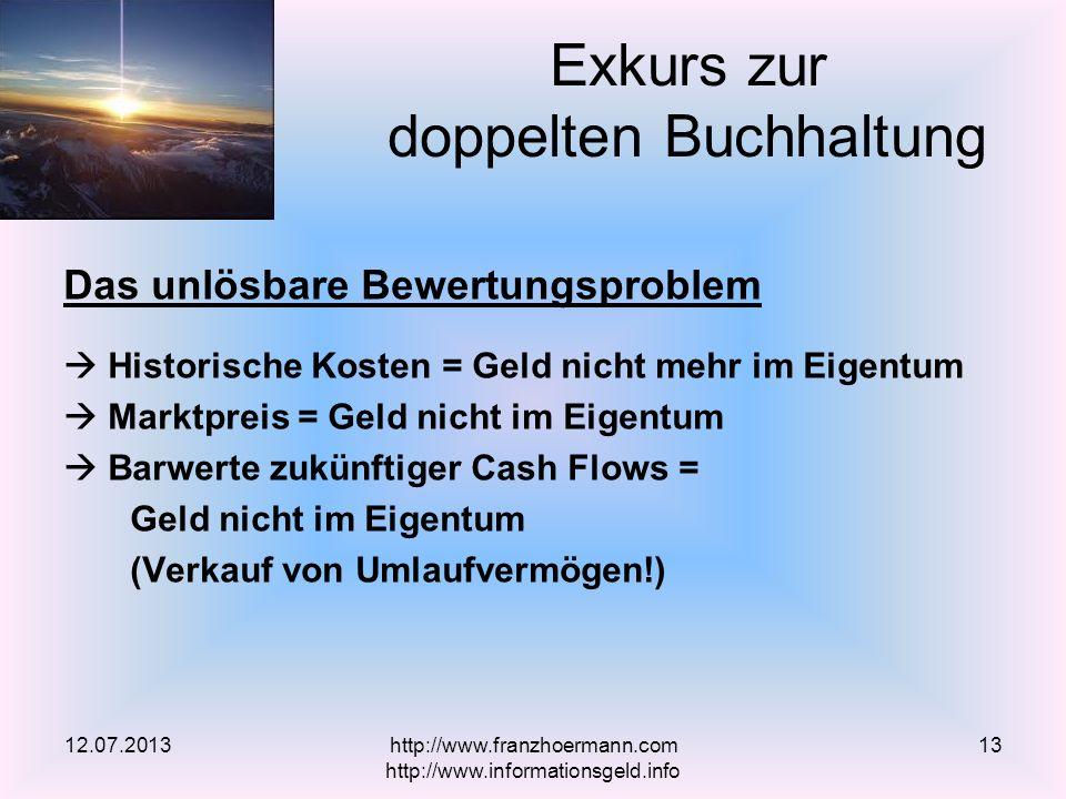Das unlösbare Bewertungsproblem Historische Kosten = Geld nicht mehr im Eigentum Marktpreis = Geld nicht im Eigentum Barwerte zukünftiger Cash Flows =
