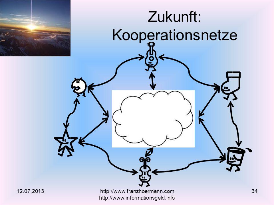Zukunft: Kooperationsnetze 12.07.2013http://www.franzhoermann.com http://www.informationsgeld.info 34