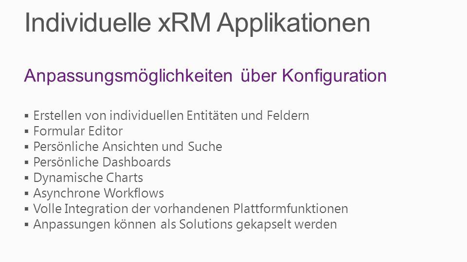 Individuelle xRM Applikationen Anpassungsmöglichkeiten über Konfiguration Erstellen von individuellen Entitäten und Feldern Formular Editor Persönlich