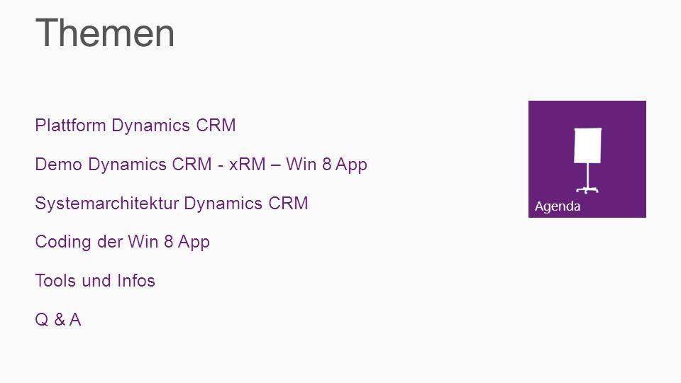 | Basel Systemarchitektur Dynamics CRM Chapter 2/4