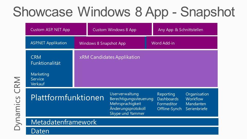 Demo Dynamics CRM Überblick Customizing von Dynamics CRM Windows 8 Applikation