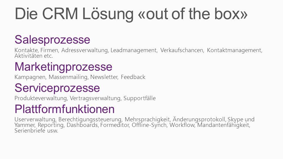 Die CRM Lösung «out of the box» Salesprozesse Kontakte, Firmen, Adressverwaltung, Leadmanagement, Verkaufschancen, Kontaktmanagement, Aktivitäten etc.