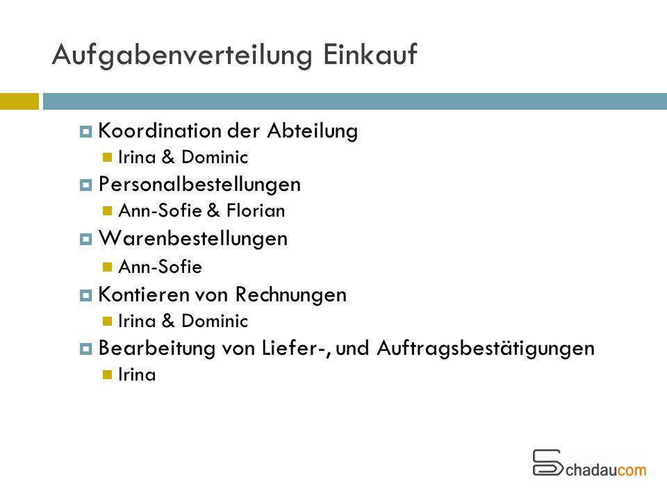 Aufgabenverteilung Einkauf Koordination der Abteilung Irina & Dominic Personalbestellungen Ann-Sofie & Florian Warenbestellungen Ann-Sofie Kontieren v