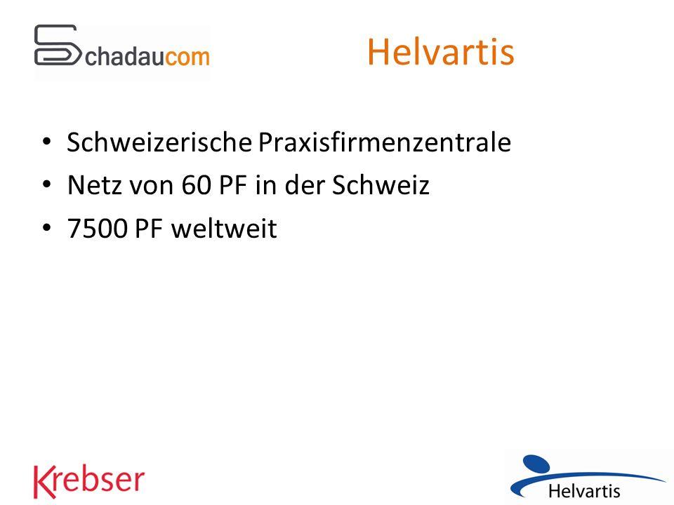 Helvartis Schweizerische Praxisfirmenzentrale Netz von 60 PF in der Schweiz 7500 PF weltweit