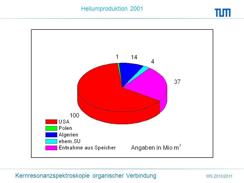 Kernresonanzspektroskopie organischer Verbindung WS 2010/2011 Heliumproduktion 2001