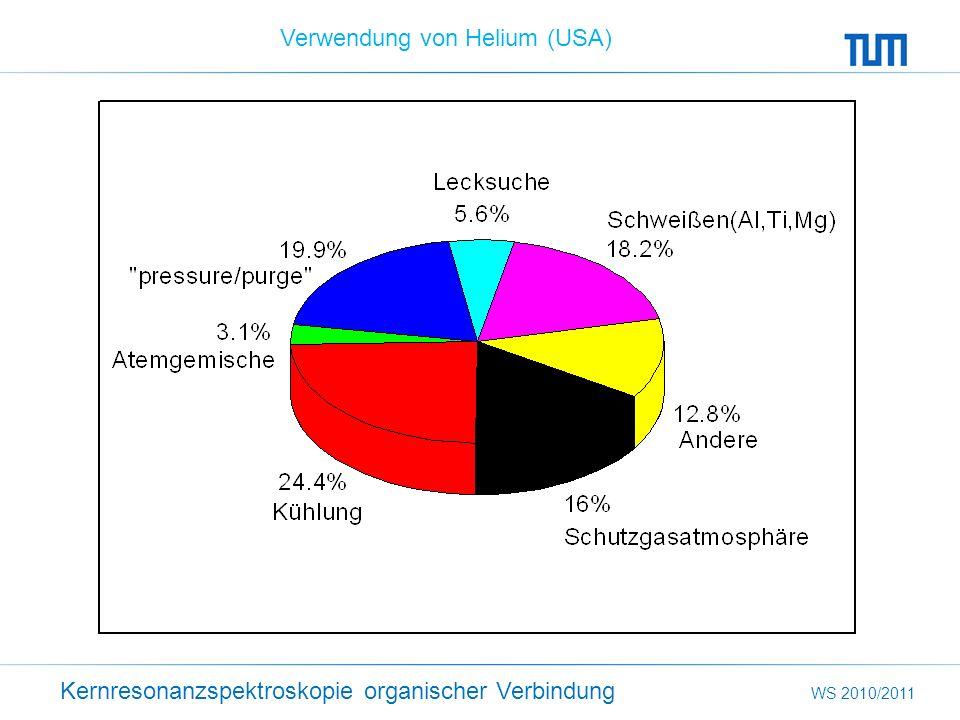 Kernresonanzspektroskopie organischer Verbindung WS 2010/2011 Verwendung von Helium (USA)