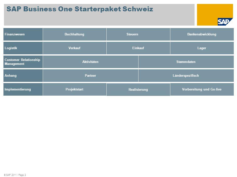 © SAP 2011 / Page 2 SAP Business One Starterpaket Schweiz FinanzwesenBuchhaltungSteuernBankenabwicklung LogistikVerkaufEinkaufLager Customer Relationship Management AktivitätenStammdaten AnhangPartnerLänderspezifisch ImplementierungProjektstart Realisierung Vorbereitung und Go-live