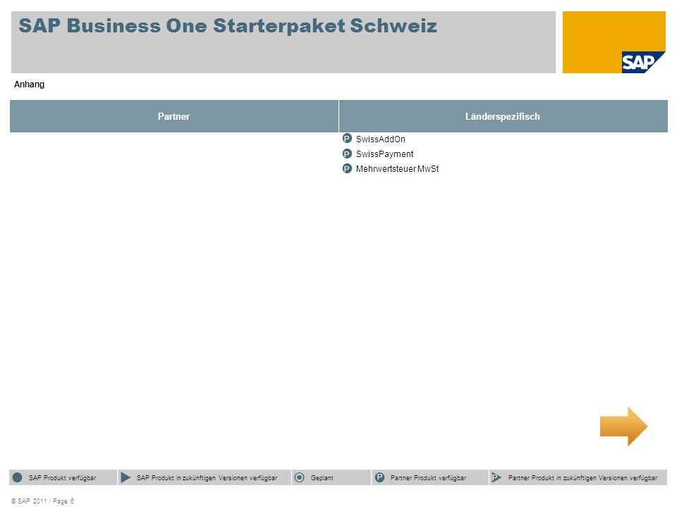 © SAP 2011 / Page 6 SAP Business One Starterpaket Schweiz Anhang Partner SAP Product Available SAP Product Available with Future Releases Future Focus Partner Product Available Partner Product Available with Future Releases SAP Product Available SAP Product Available with Future Releases Future Focus P Partner Product Available P Partner Product Available with Future Releases Länderspezifisch SAP Product Available SAP Product Available with Future Releases Future Focus Partner Product Available Partner Product Available with Future Releases SAP Produkt verfügbar SAP Produkt in zukünftigen Versionen verfügbar Geplant P Partner Produkt verfügbar P Partner Produkt in zukünftigen Versionen verfügbar SwissAddOn SwissPayment Mehrwertsteuer MwSt P P P