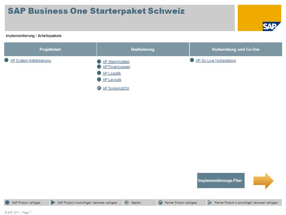 © SAP 2011 / Page 7 SAP Business One Starterpaket Schweiz Implementierung / Arbeitspakete Projektstart AP System Initialisierung SAP Product Available SAP Product Available with Future Releases Future Focus Partner Product Available Partner Product Available with Future Releases SAP Product Available SAP Product Available with Future Releases Future Focus P Partner Product Available P Partner Product Available with Future Releases Realisierung AP Stammdaten AP Finanzwesen AP Logistik AP Layouts AP SwissAddOn SAP Product Available SAP Product Available with Future Releases Future Focus Partner Product Available Partner Product Available with Future Releases SAP Product Available SAP Product Available with Future Releases Future Focus P Partner Product Available P Partner Product Available with Future Releases Vorbereitung und Go-live AP Go Live Vorbereitung SAP Product Available SAP Product Available with Future Releases Future Focus Partner Product Available Partner Product Available with Future Releases SAP Produkt verfügbar SAP Produkt in zukünftigen Versionen verfügbar Geplant P Partner Produkt verfügbar P Partner Produkt in zukünftigen Versionen verfügbar Implementierungs-Plan P