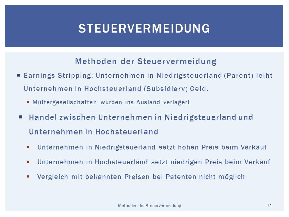 Methoden der Steuervermeidung Earnings Stripping: Unternehmen in Niedrigsteuerland (Parent) leiht Unternehmen in Hochsteuerland (Subsidiary) Geld. Mut