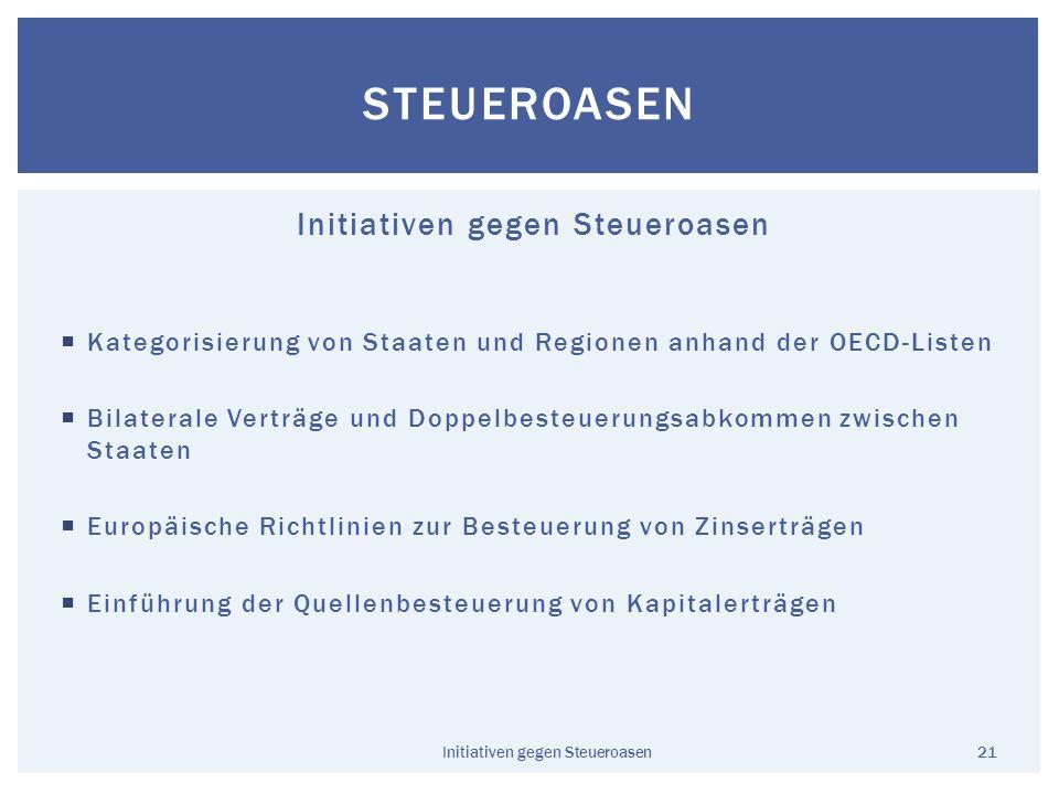 Initiativen gegen Steueroasen Kategorisierung von Staaten und Regionen anhand der OECD-Listen Bilaterale Verträge und Doppelbesteuerungsabkommen zwisc