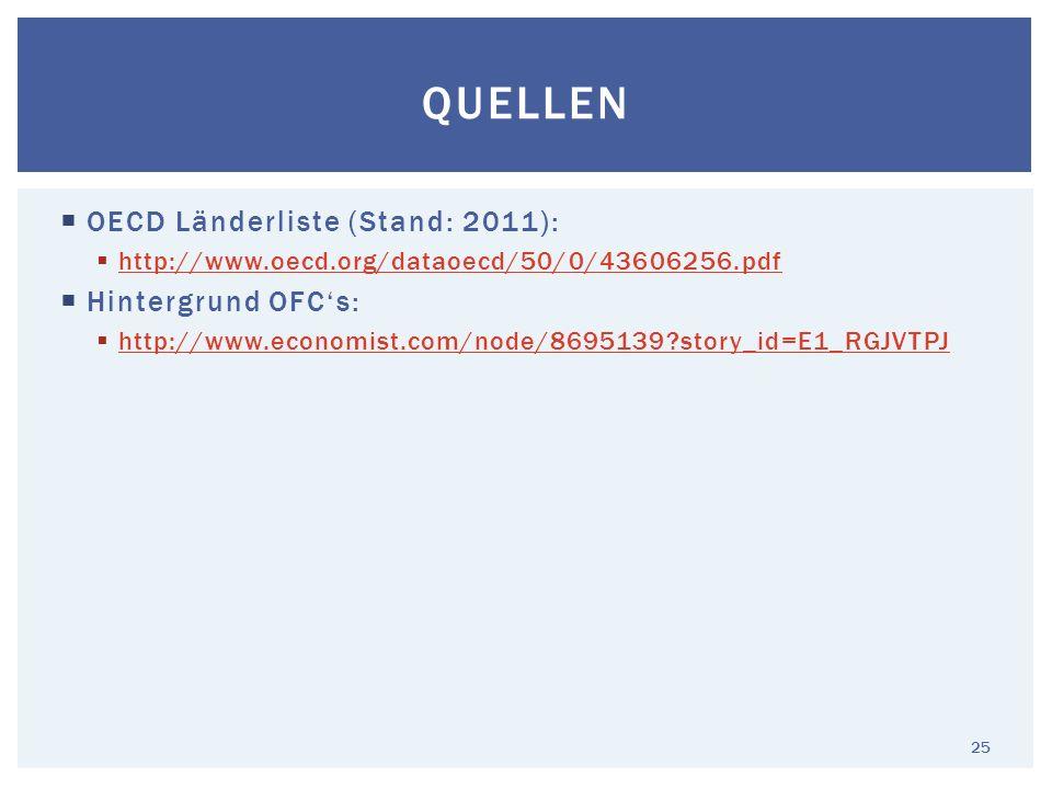 OECD Länderliste (Stand: 2011): http://www.oecd.org/dataoecd/50/0/43606256.pdf Hintergrund OFCs: http://www.economist.com/node/8695139?story_id=E1_RGJ