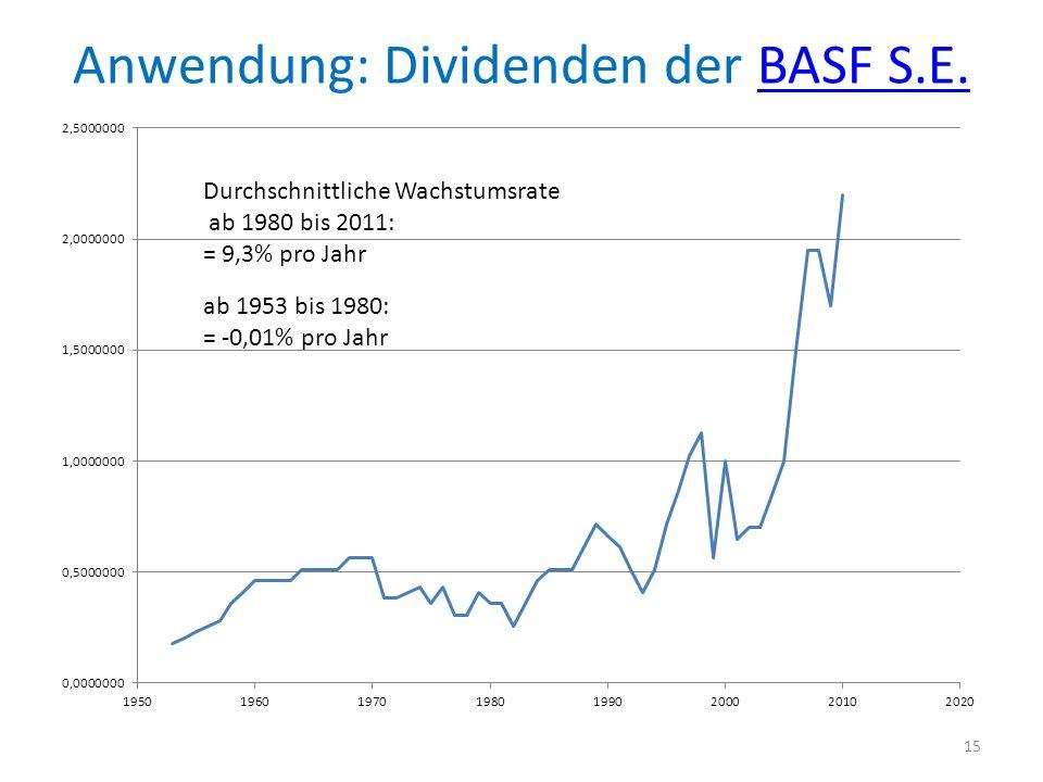 Anwendung: Dividenden der BASF S.E.BASF S.E. 15 Durchschnittliche Wachstumsrate ab 1980 bis 2011: = 9,3% pro Jahr ab 1953 bis 1980: = -0,01% pro Jahr
