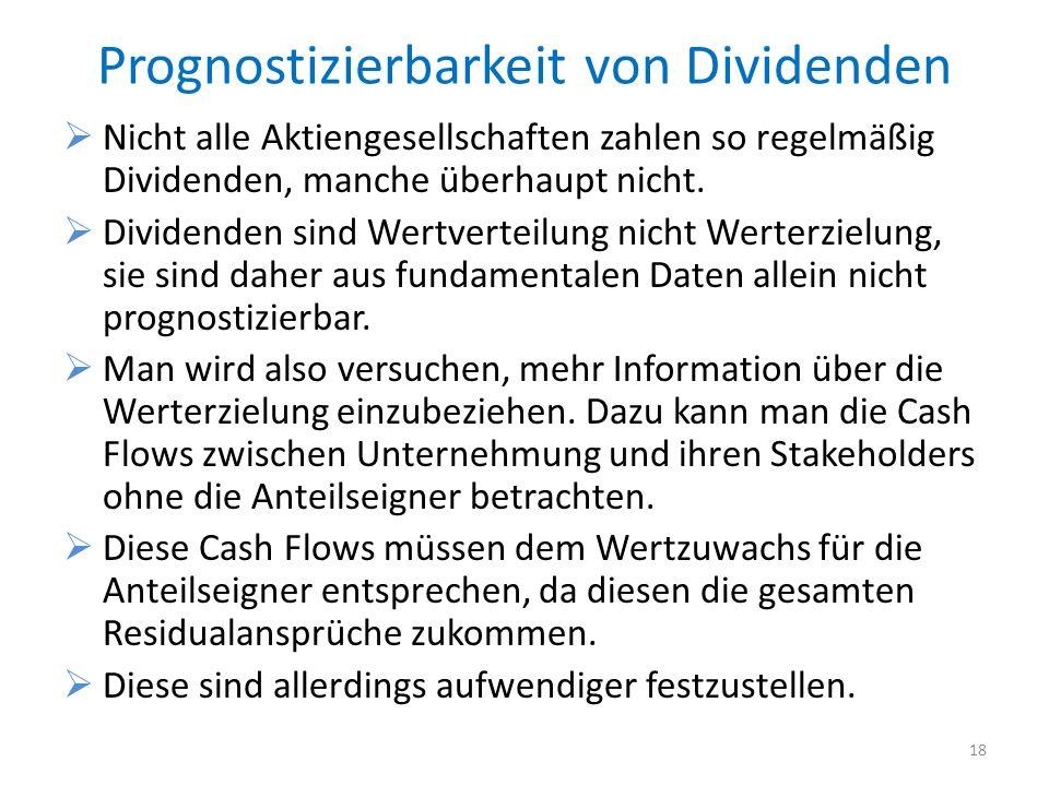 Prognostizierbarkeit von Dividenden Nicht alle Aktiengesellschaften zahlen so regelmäßig Dividenden, manche überhaupt nicht. Dividenden sind Wertverte