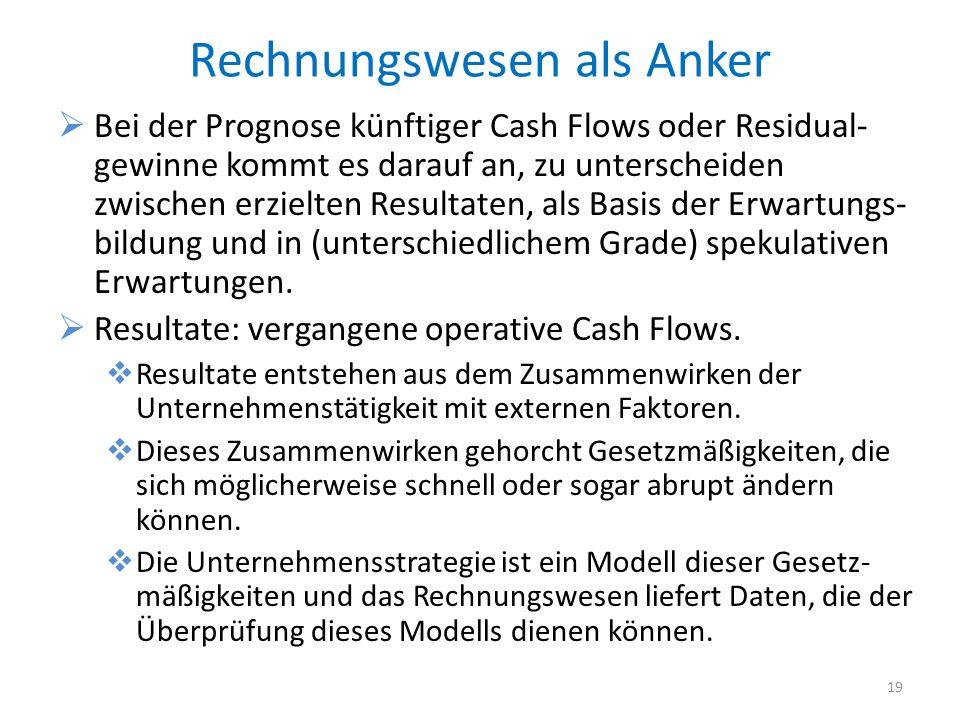 Rechnungswesen als Anker Bei der Prognose künftiger Cash Flows oder Residual- gewinne kommt es darauf an, zu unterscheiden zwischen erzielten Resultat