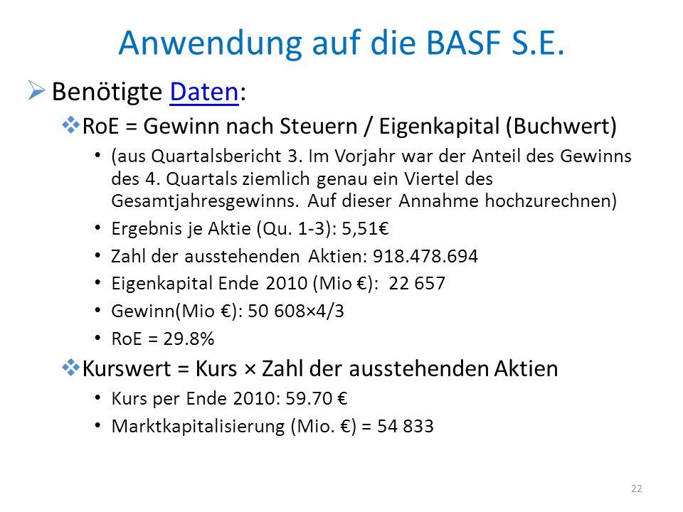 Anwendung auf die BASF S.E. Benötigte Daten:Daten RoE = Gewinn nach Steuern / Eigenkapital (Buchwert) (aus Quartalsbericht 3. Im Vorjahr war der Antei
