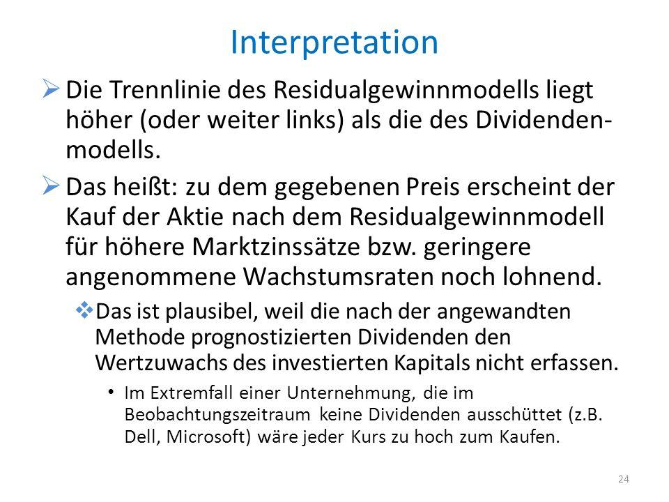Interpretation Die Trennlinie des Residualgewinnmodells liegt höher (oder weiter links) als die des Dividenden- modells. Das heißt: zu dem gegebenen P