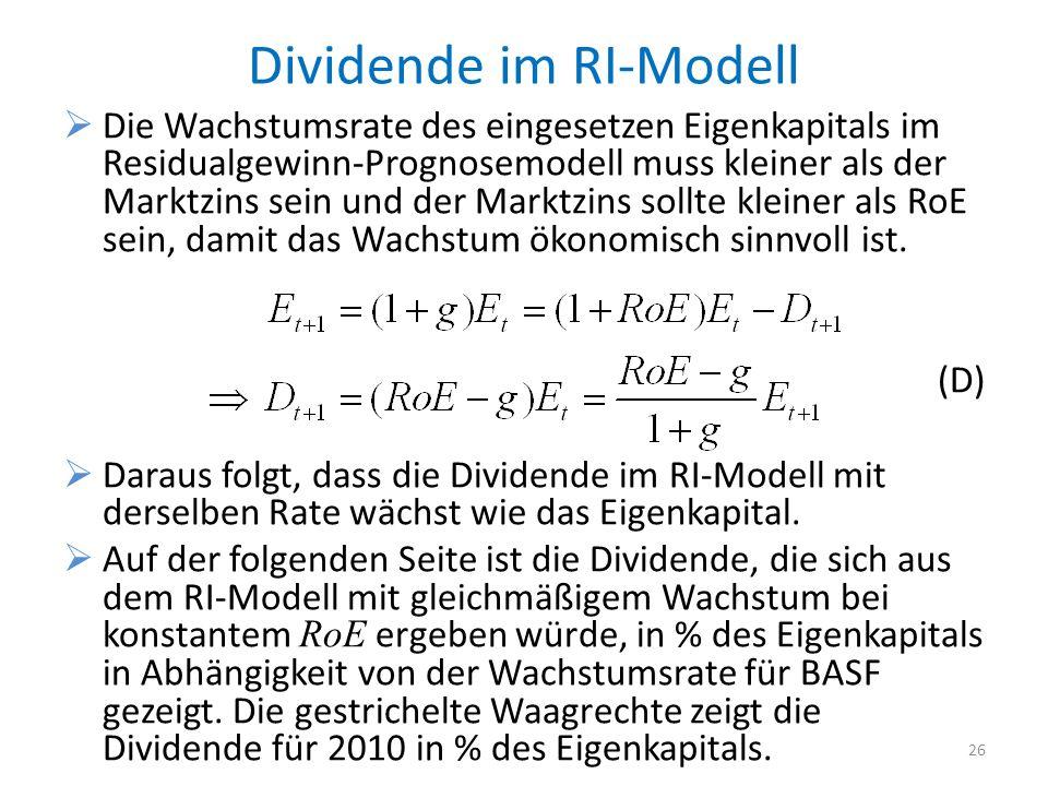 Dividende im RI-Modell Die Wachstumsrate des eingesetzen Eigenkapitals im Residualgewinn-Prognosemodell muss kleiner als der Marktzins sein und der Ma