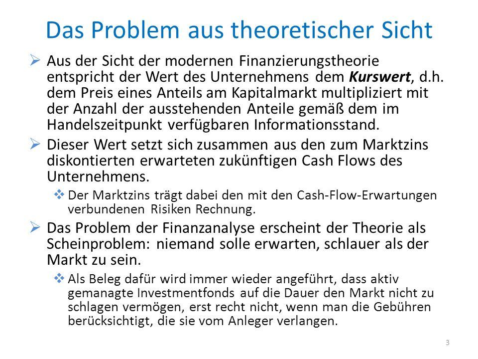 Das Problem aus theoretischer Sicht Aus der Sicht der modernen Finanzierungstheorie entspricht der Wert des Unternehmens dem Kurswert, d.h. dem Preis