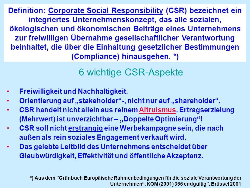 Definition: Corporate Social Responsibility (CSR) bezeichnet ein integriertes Unternehmenskonzept, das alle sozialen, ökologischen und ökonomischen Be